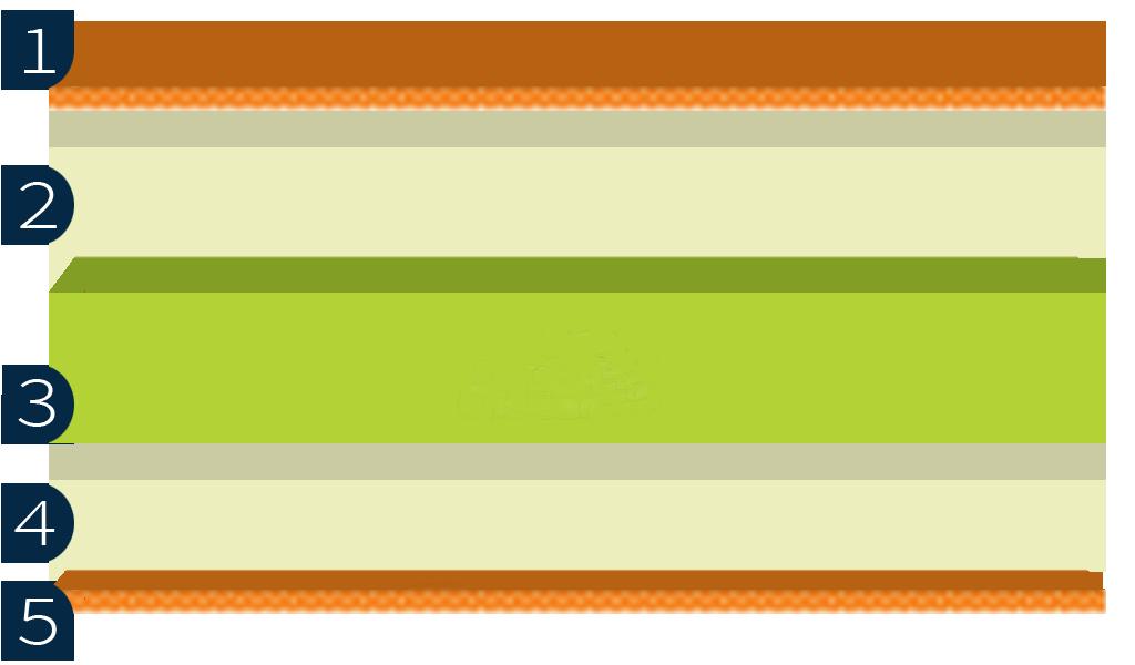 nucleo-genuine-mega-colchon.png